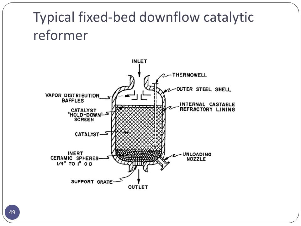 Typical fixed-bed downflow catalytic reformer