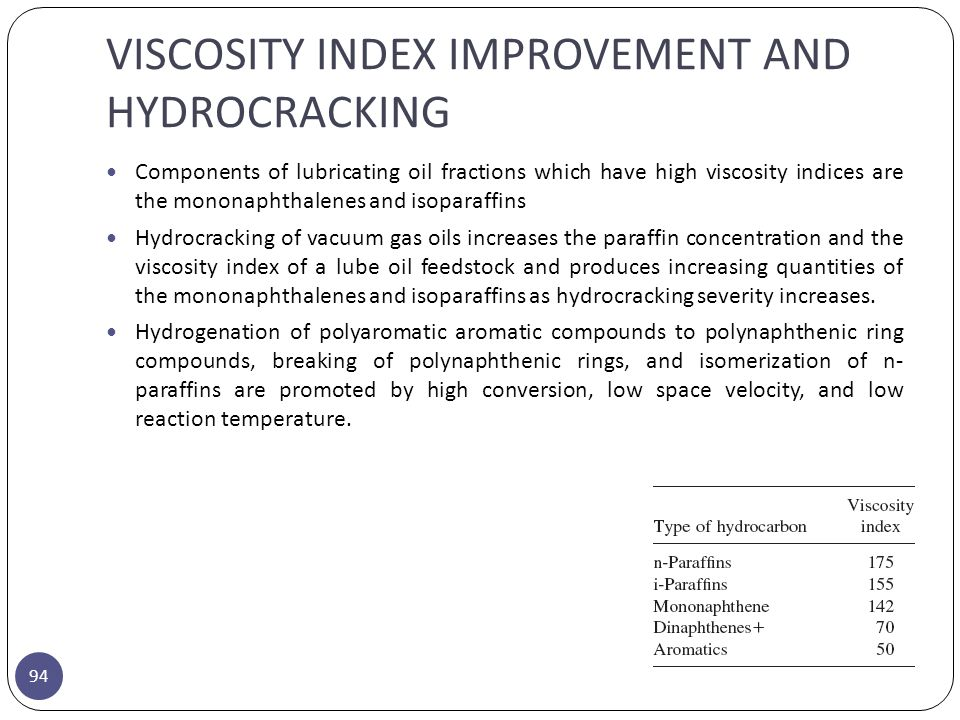 VISCOSITY INDEX IMPROVEMENT AND HYDROCRACKING
