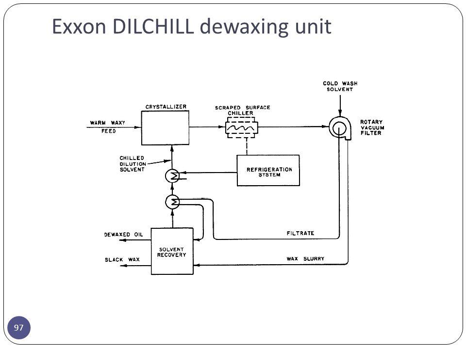 Exxon DILCHILL dewaxing unit