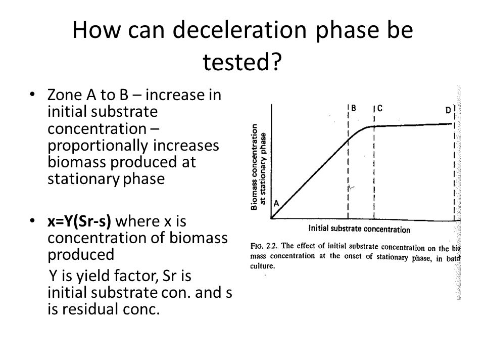 How can deceleration phase be tested