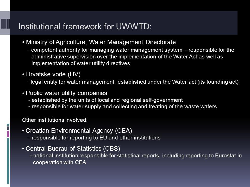 Institutional framework for UWWTD: