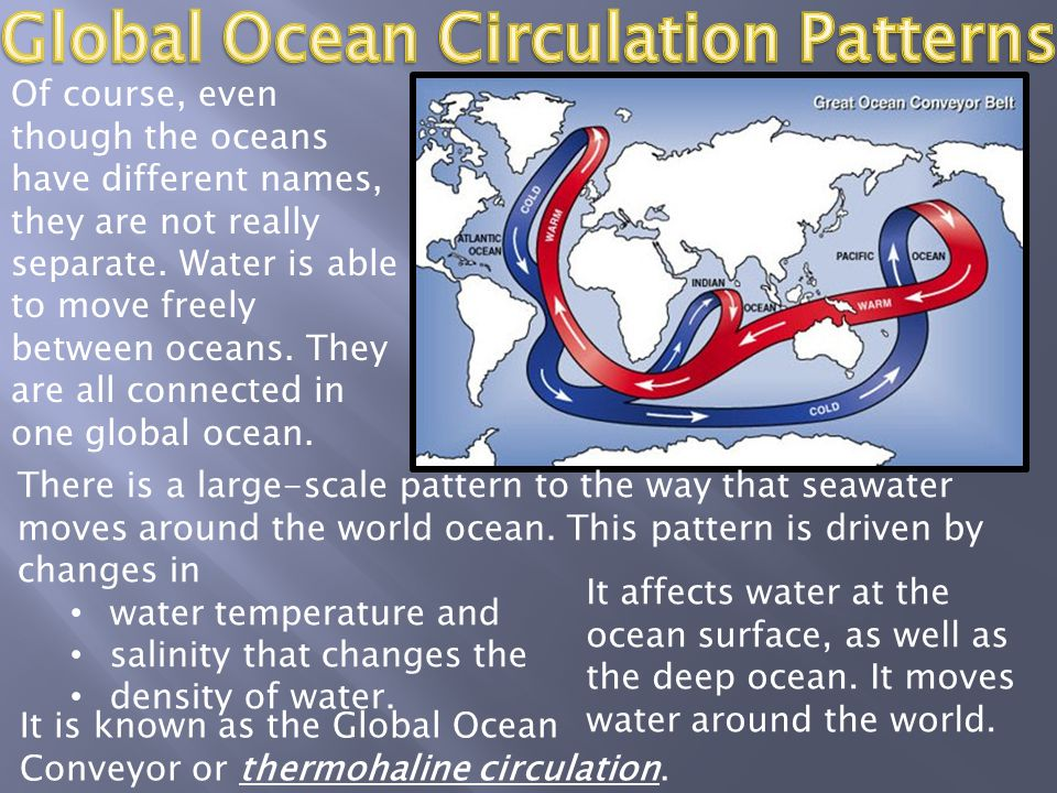 Global Ocean Circulation Patterns