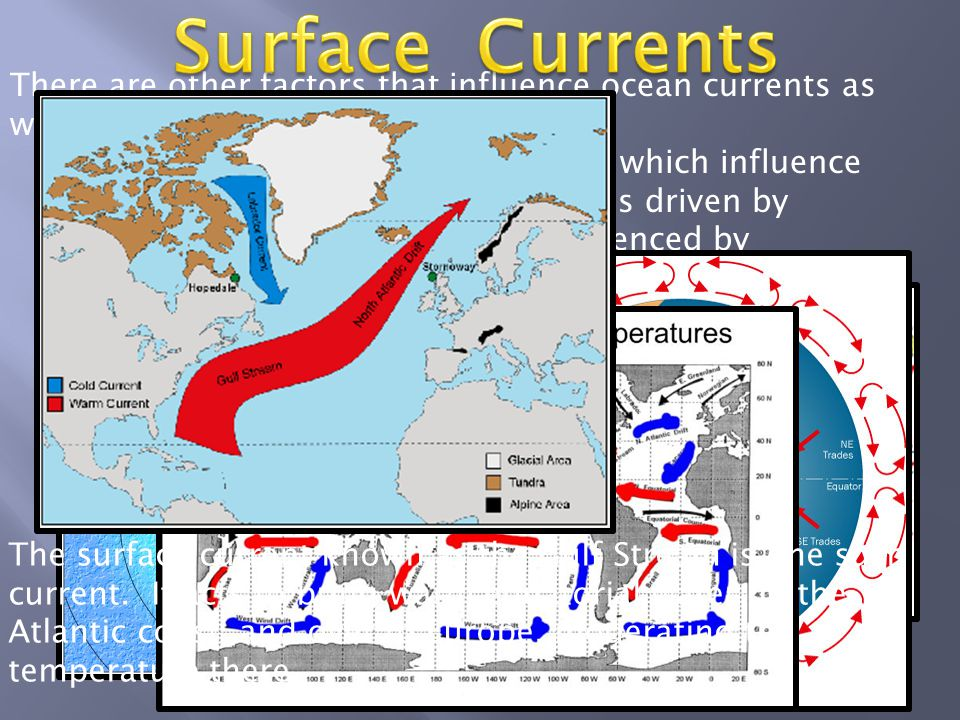 Surface Currents There are other factors that influence ocean currents as well. Factors such as: Global distribution of continents, which influence.
