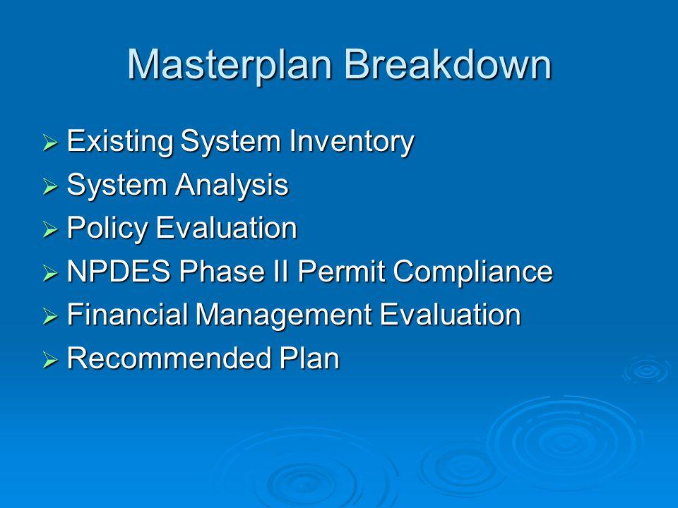 Masterplan Breakdown Existing System Inventory System Analysis