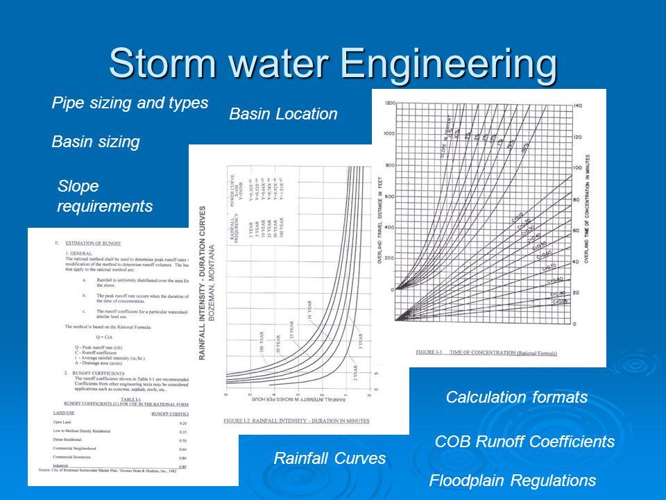 Storm water Engineering