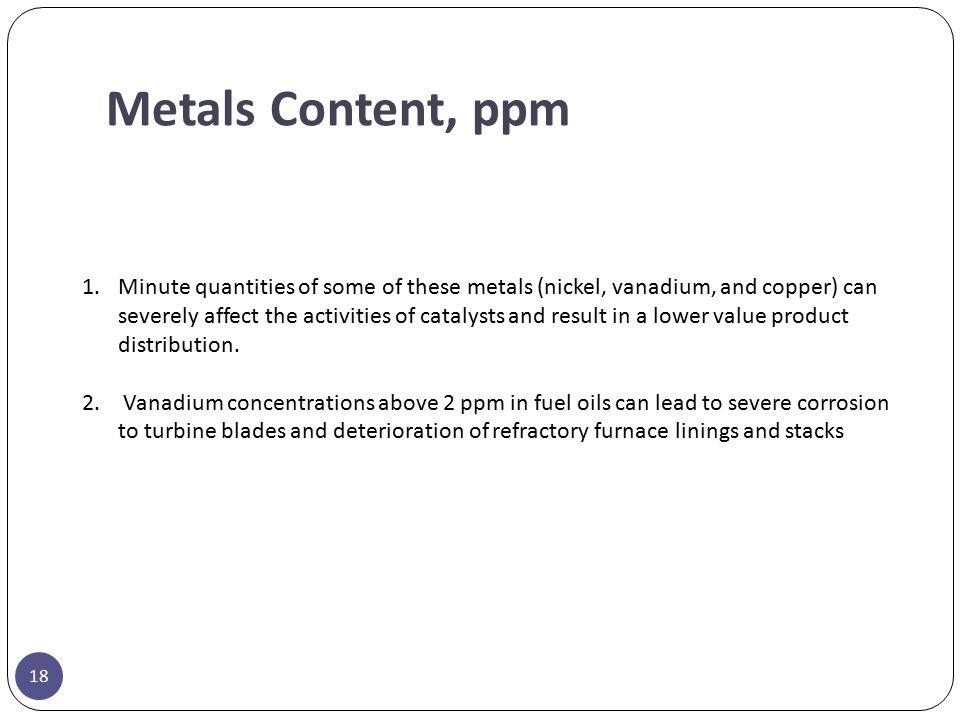 Metals Content, ppm