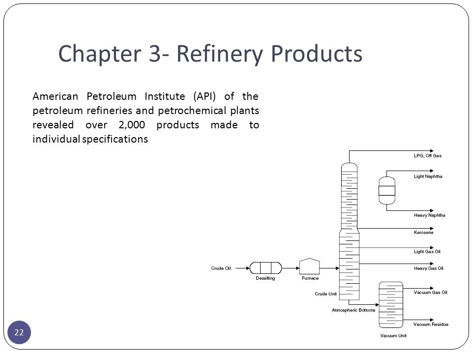 Chapter 3- Refinery Products