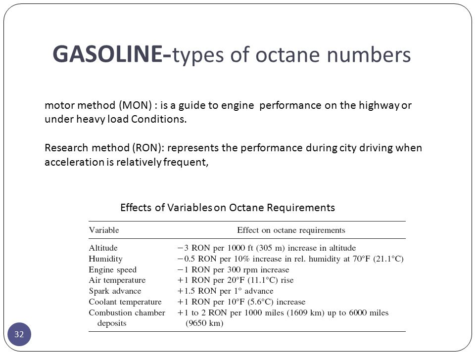 GASOLINE-types of octane numbers