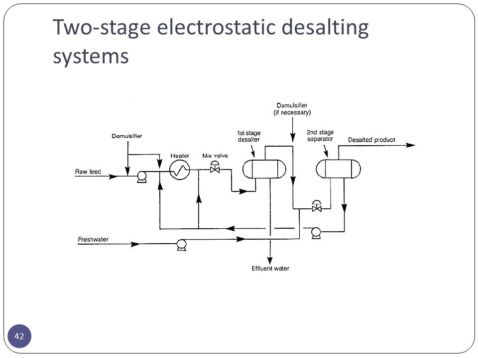 Two-stage electrostatic desalting systems