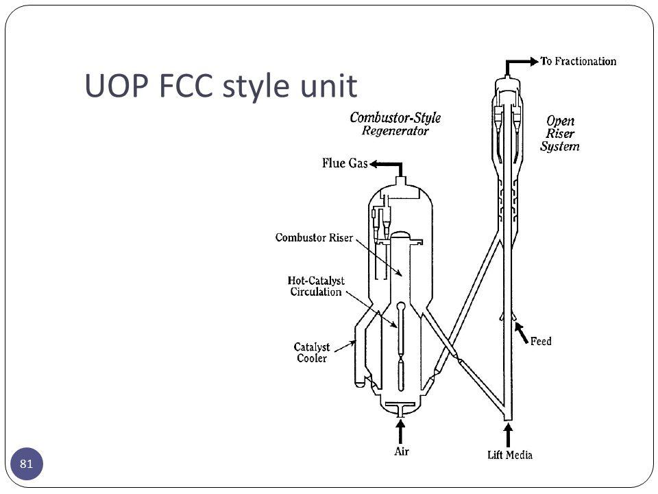 UOP FCC style unit