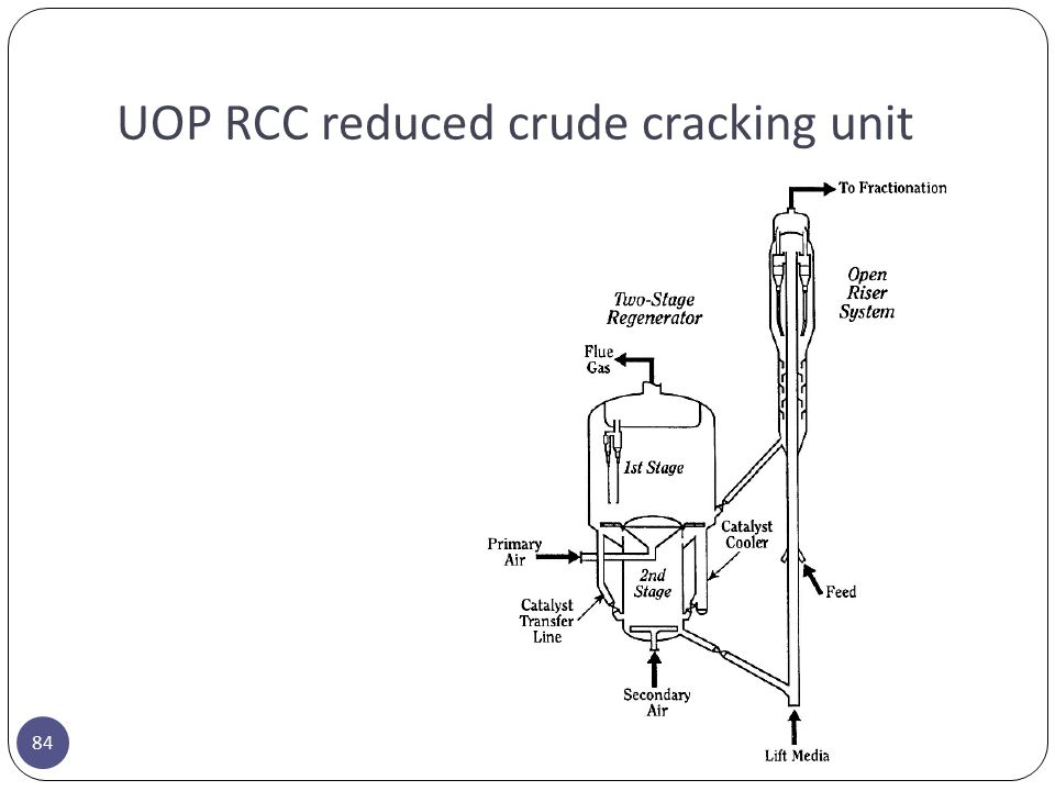 UOP RCC reduced crude cracking unit