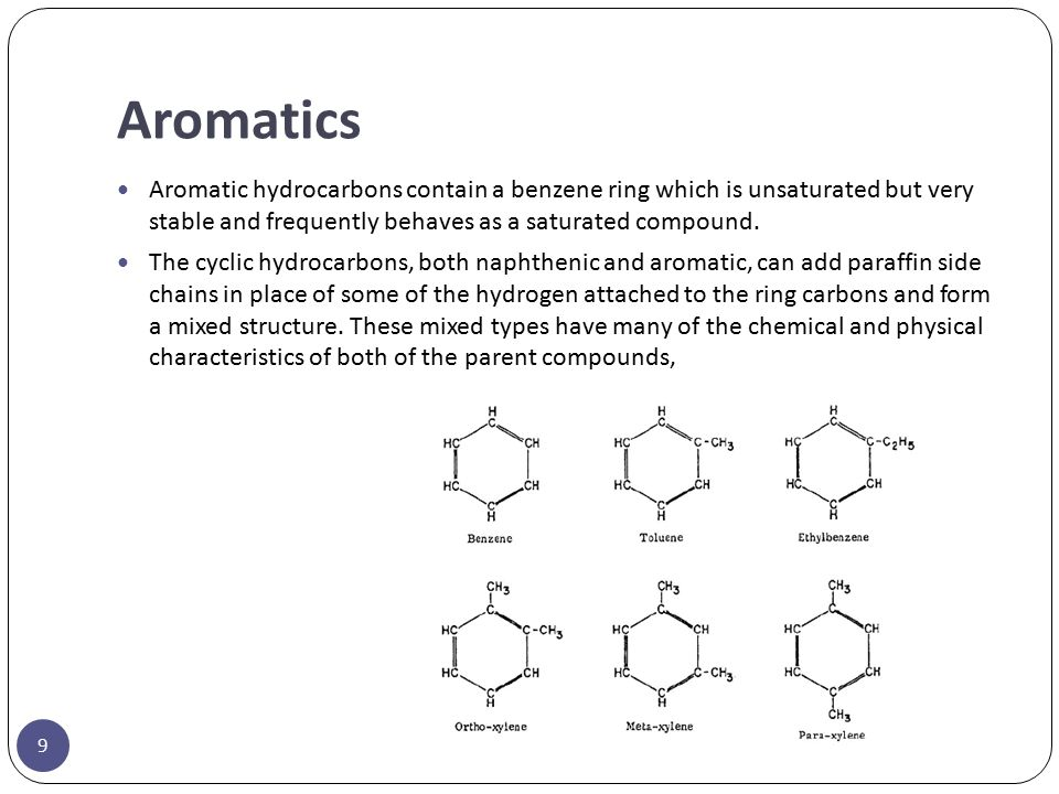 Aromatics Aromatic hydrocarbons contain a benzene ring which is unsaturated but very stable and frequently behaves as a saturated compound.