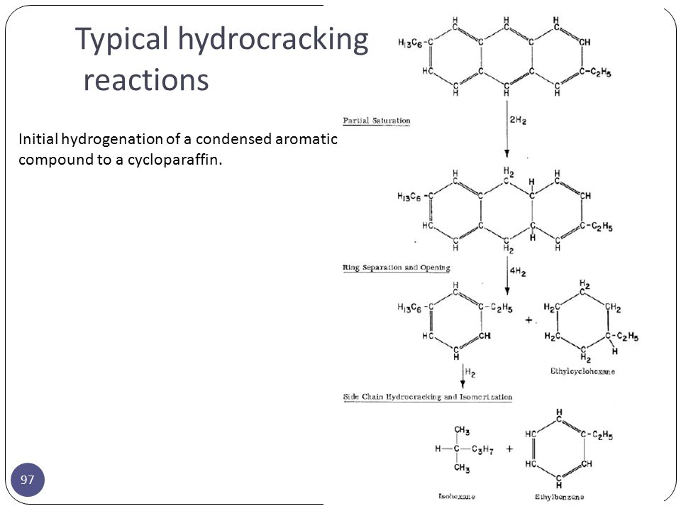 Typical hydrocracking reactions