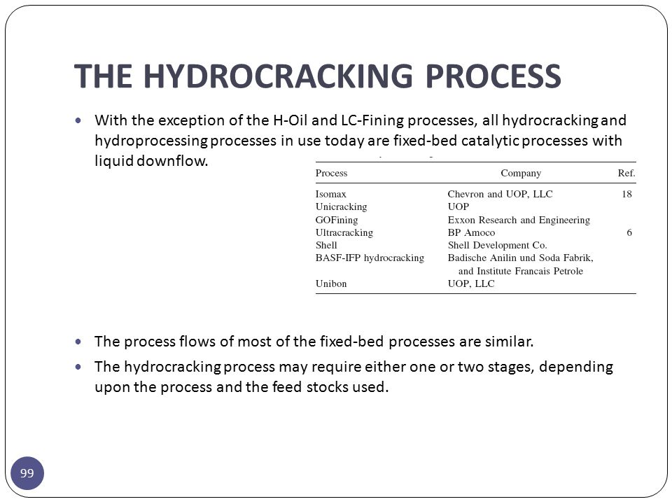 THE HYDROCRACKING PROCESS