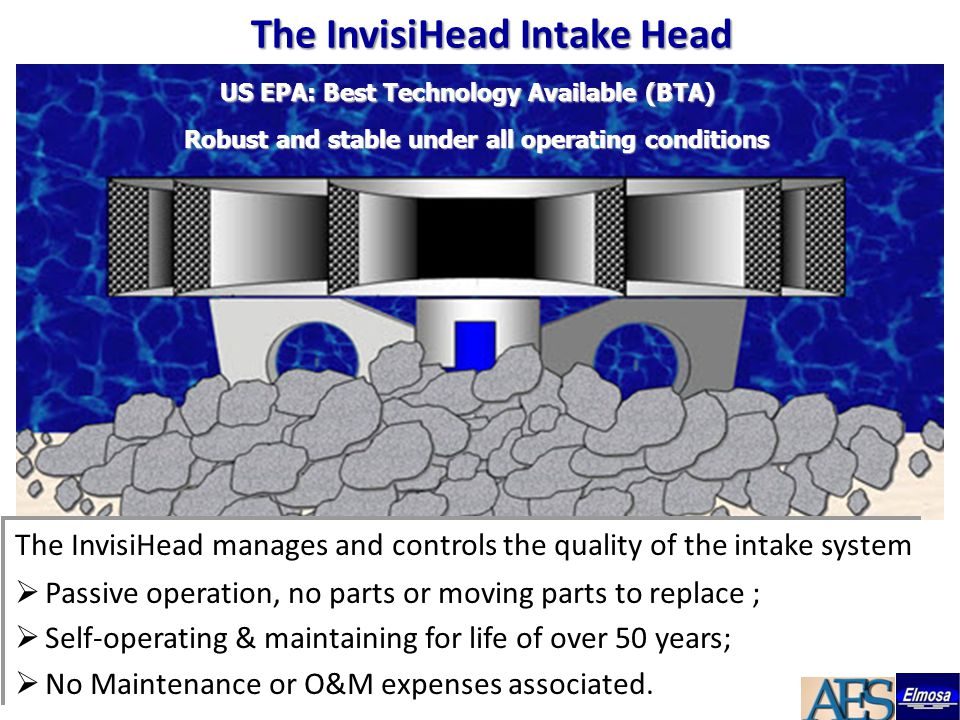 The InvisiHead Intake Head