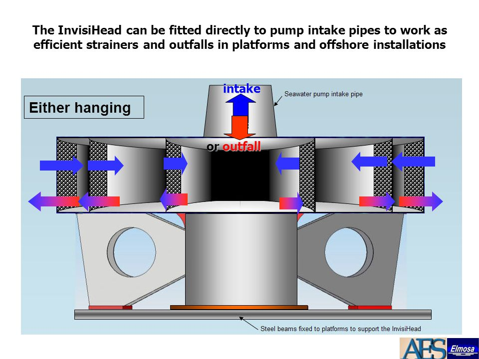 The InvisiHead can be fitted directly to pump intake pipes to work as efficient strainers and outfalls in platforms and offshore installations