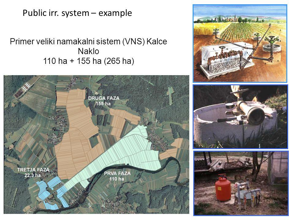 Public irr. system – example