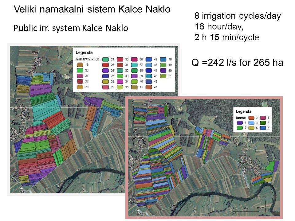 Veliki namakalni sistem Kalce Naklo