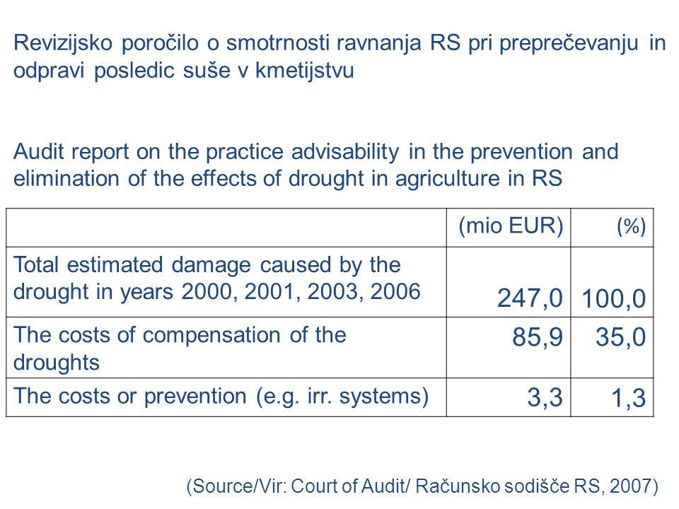 Revizijsko poročilo o smotrnosti ravnanja RS pri preprečevanju in odpravi posledic suše v kmetijstvu