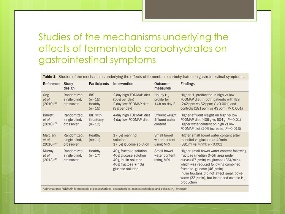 Studies of the mechanisms underlying the effects of fermentable carbohydrates on gastrointestinal symptoms