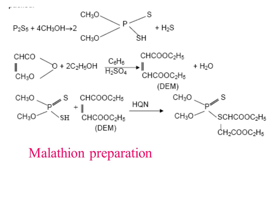 Malathion preparation