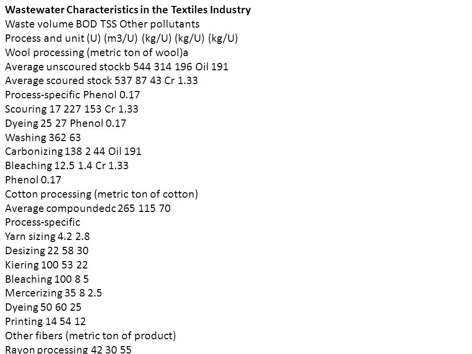 Wastewater Characteristics in the Textiles Industry