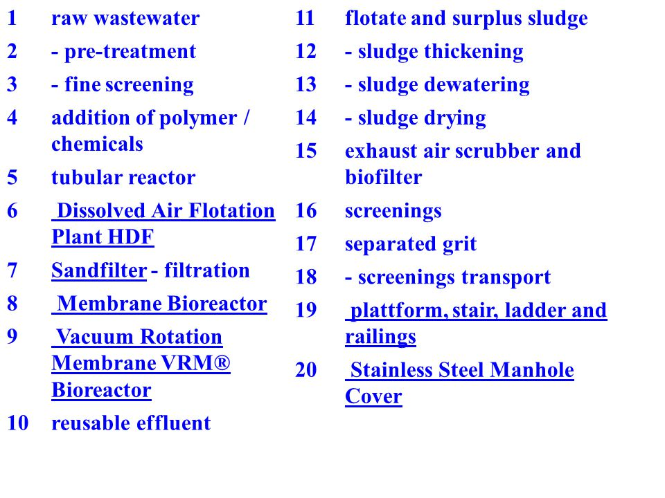 1 raw wastewater. 2. - pre-treatment. 3. - fine screening. 4. addition of polymer / chemicals.