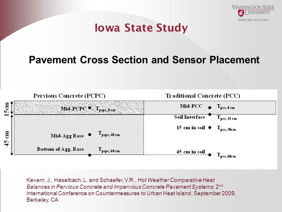 Iowa State Study Pavement Cross Section and Sensor Placement
