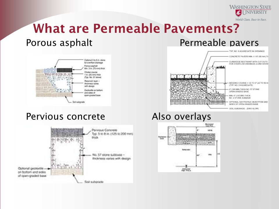 What are Permeable Pavements