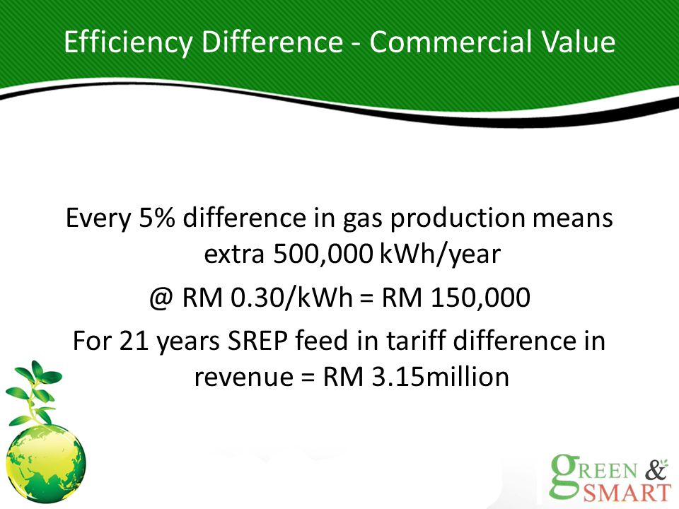 Efficiency Difference - Commercial Value