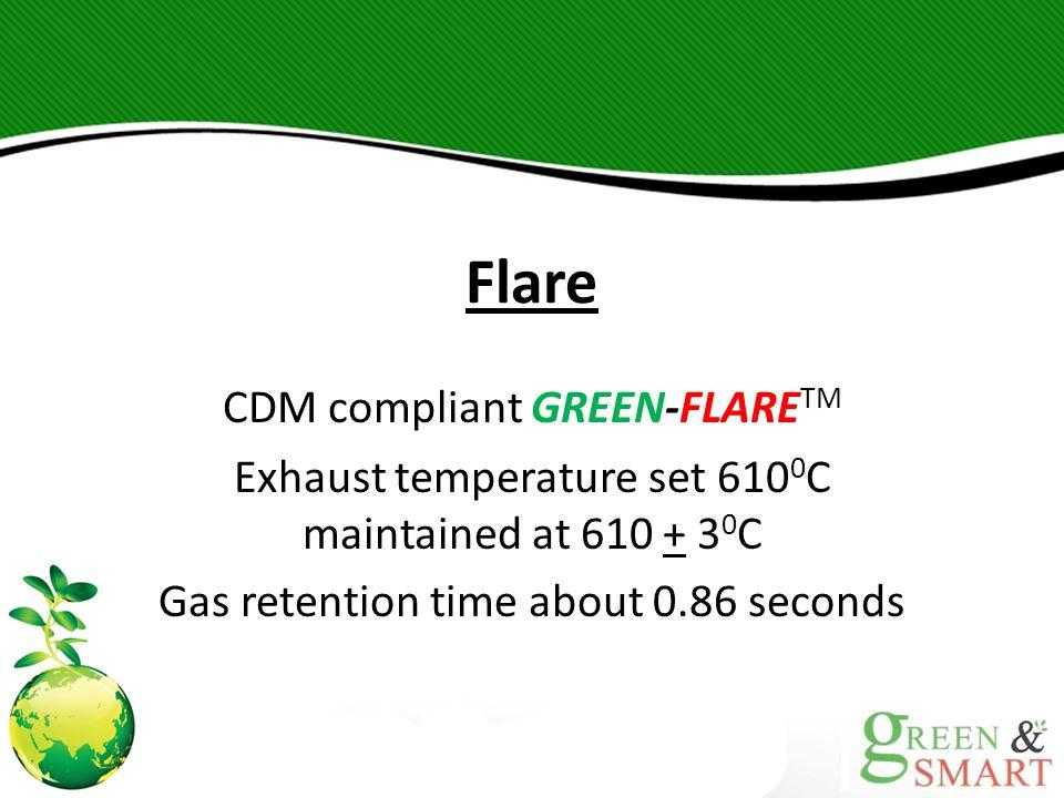 Flare CDM compliant GREEN-FLARETM