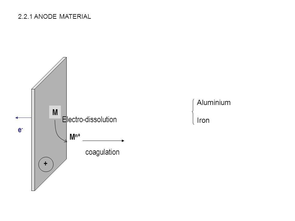 M Electro-dissolution e- Mn+ coagulation + Aluminium Iron