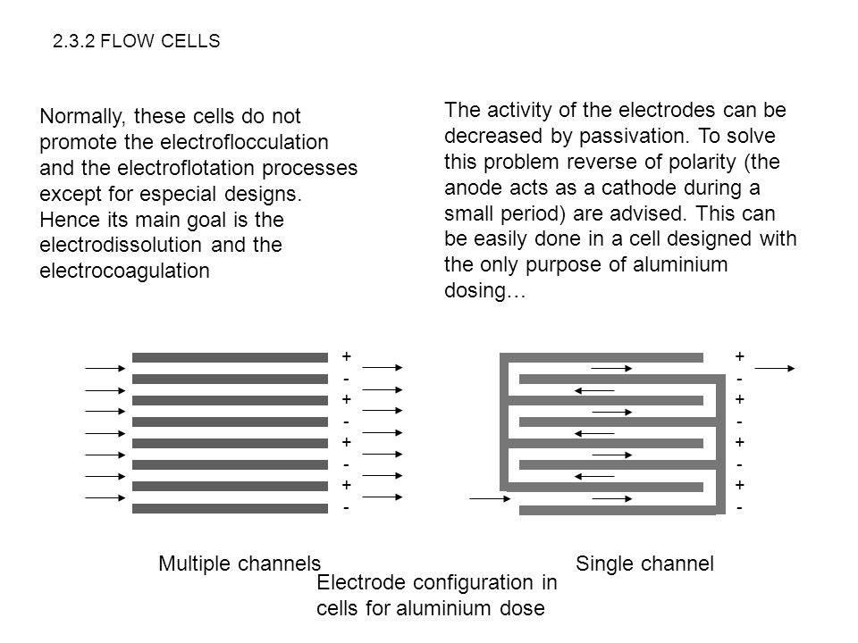 Electrode configuration in cells for aluminium dose