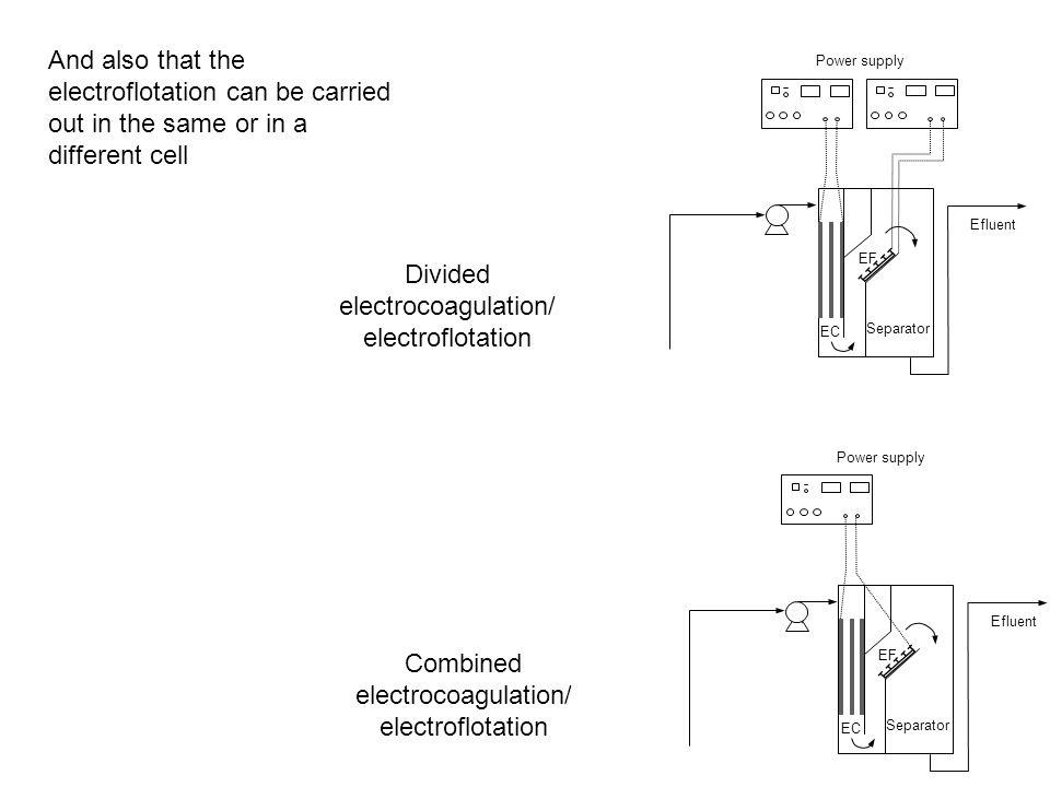 Divided electrocoagulation/ electroflotation