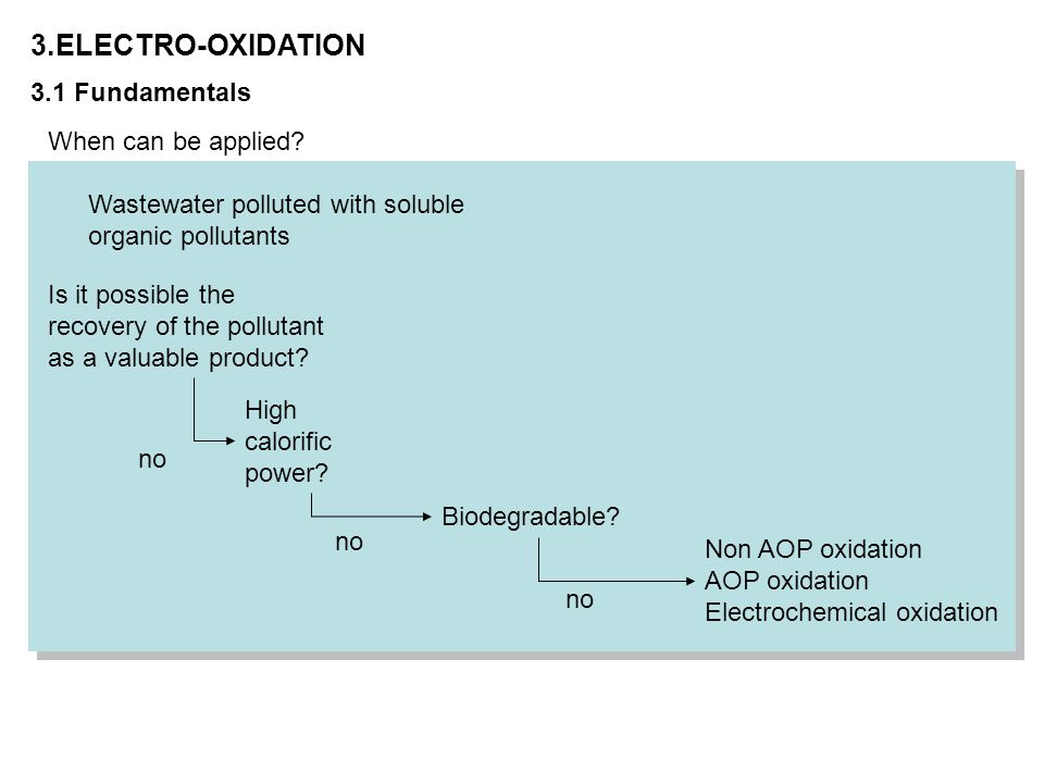 3.ELECTRO-OXIDATION 3.1 Fundamentals When can be applied