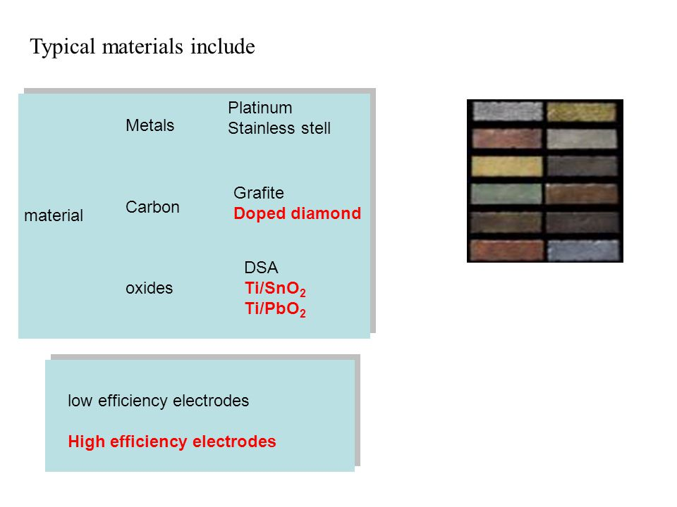 Typical materials include