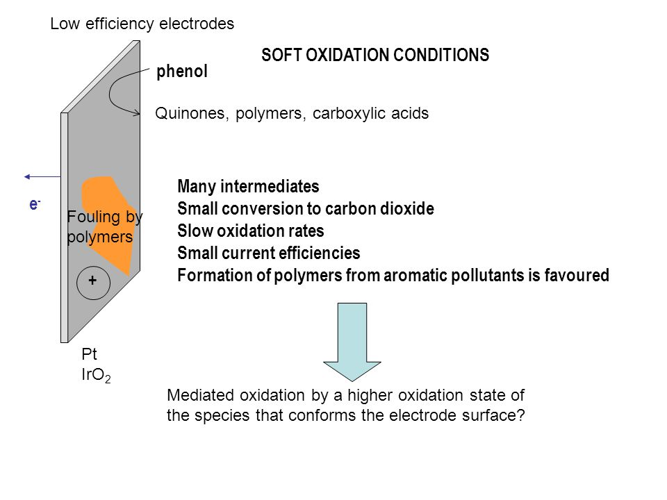 SOFT OXIDATION CONDITIONS phenol
