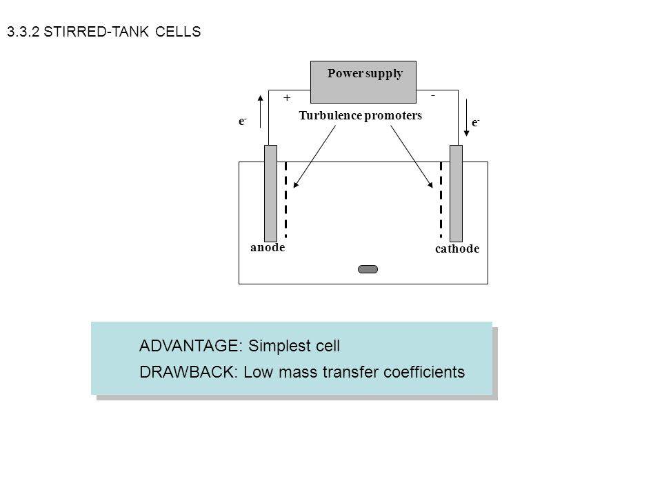 ADVANTAGE: Simplest cell