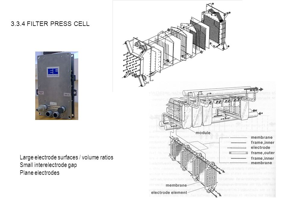3.3.4 FILTER PRESS CELL Large electrode surfaces / volume ratios.