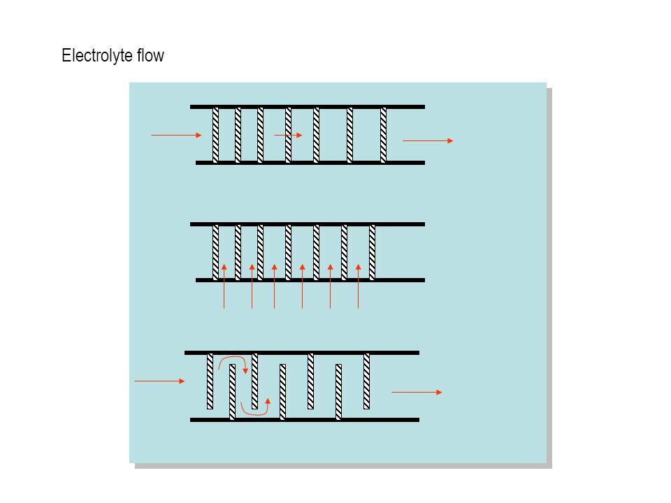 Electrolyte flow