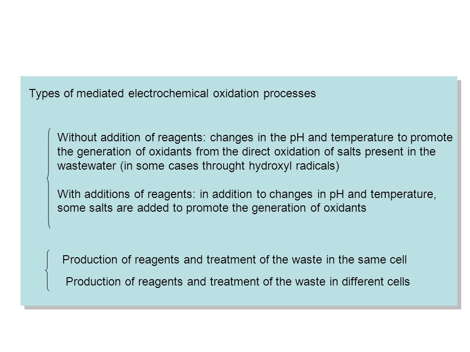 Types of mediated electrochemical oxidation processes