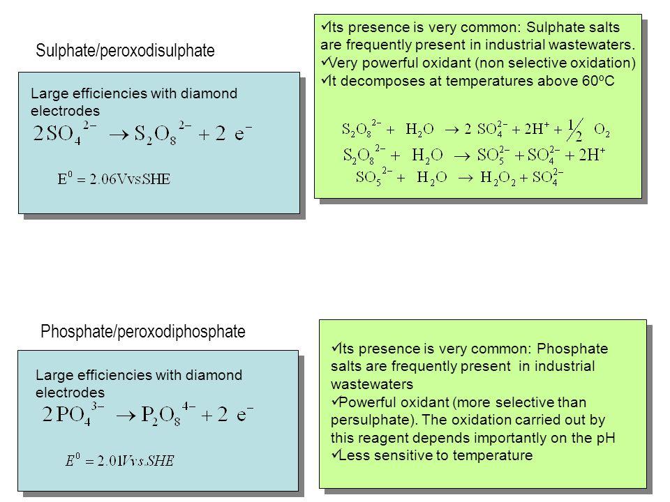 Sulphate/peroxodisulphate