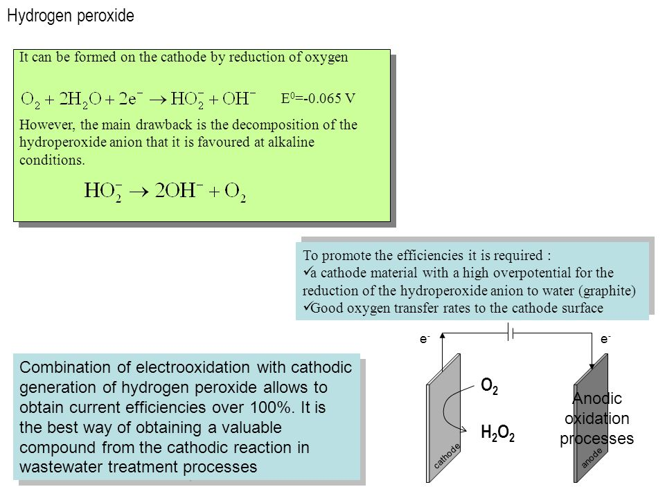 Anodic oxidation processes