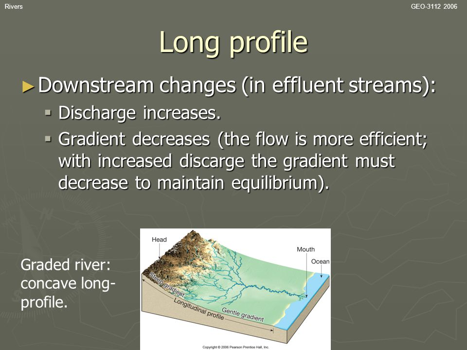 Long profile Downstream changes (in effluent streams):