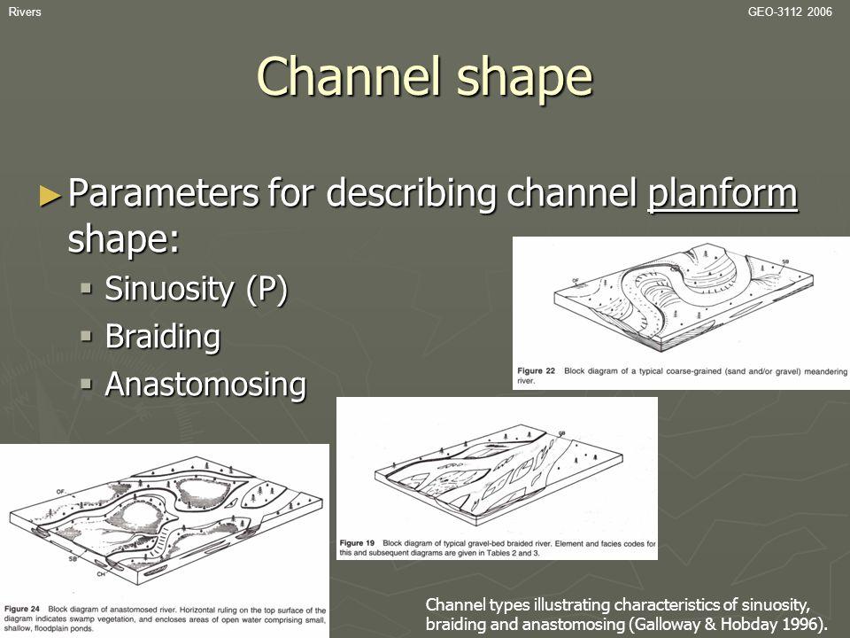 Channel shape Parameters for describing channel planform shape: