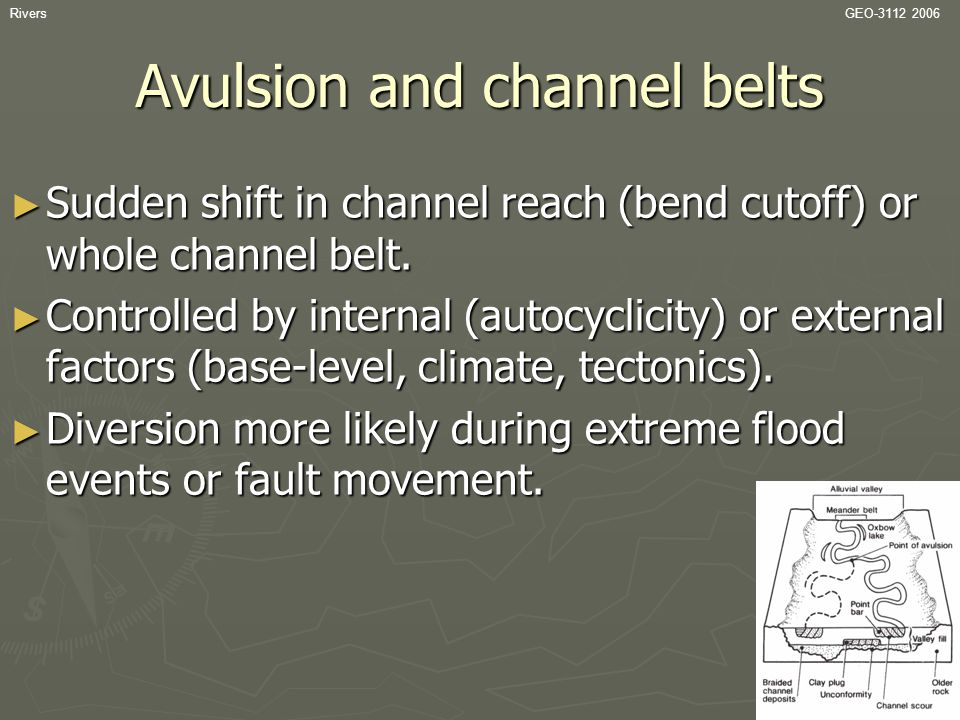 Avulsion and channel belts