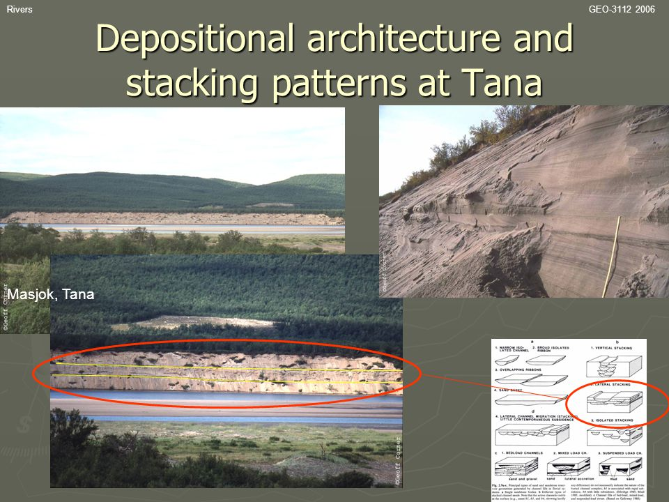 Depositional architecture and stacking patterns at Tana