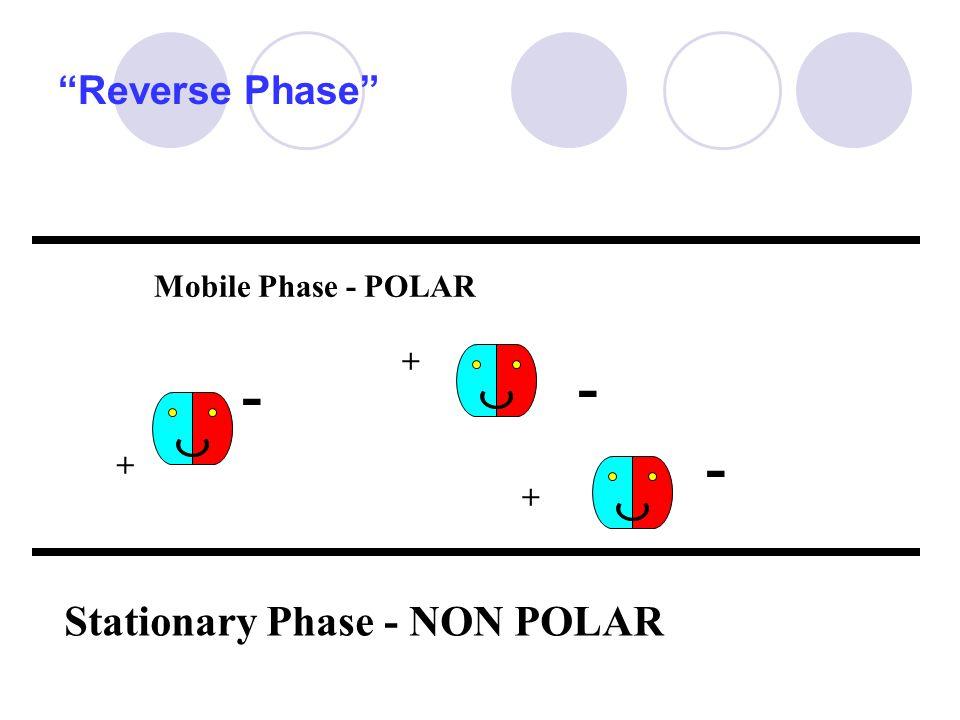 - - - Stationary Phase - NON POLAR Reverse Phase