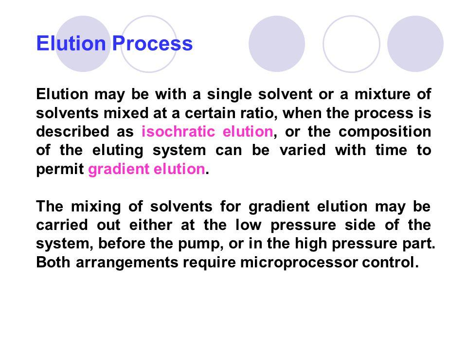 Elution Process