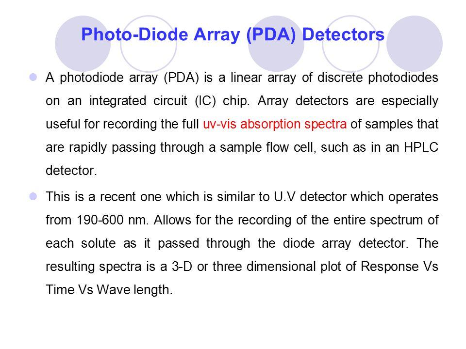 Photo-Diode Array (PDA) Detectors